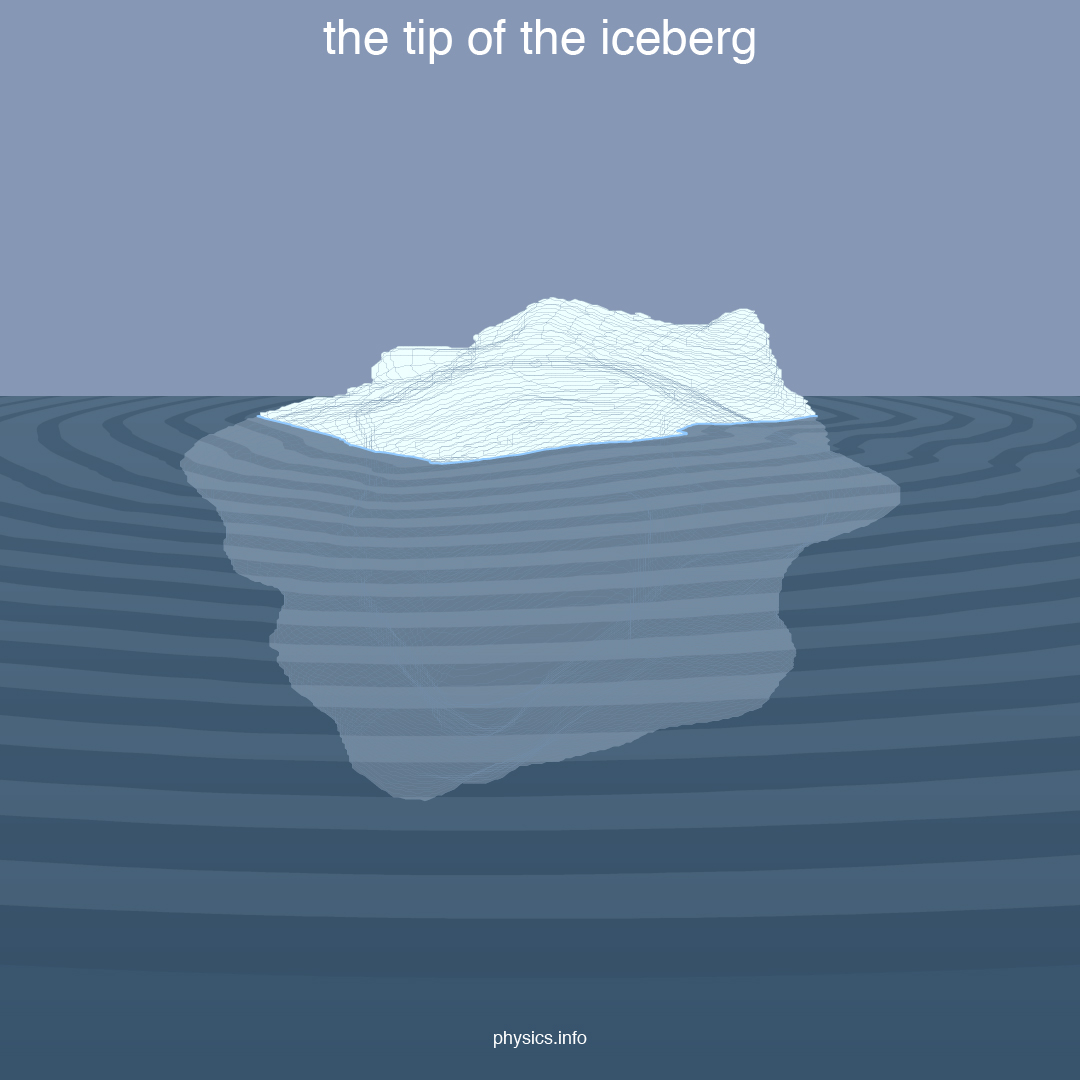 Cartoon of a partly submerged iceberg
