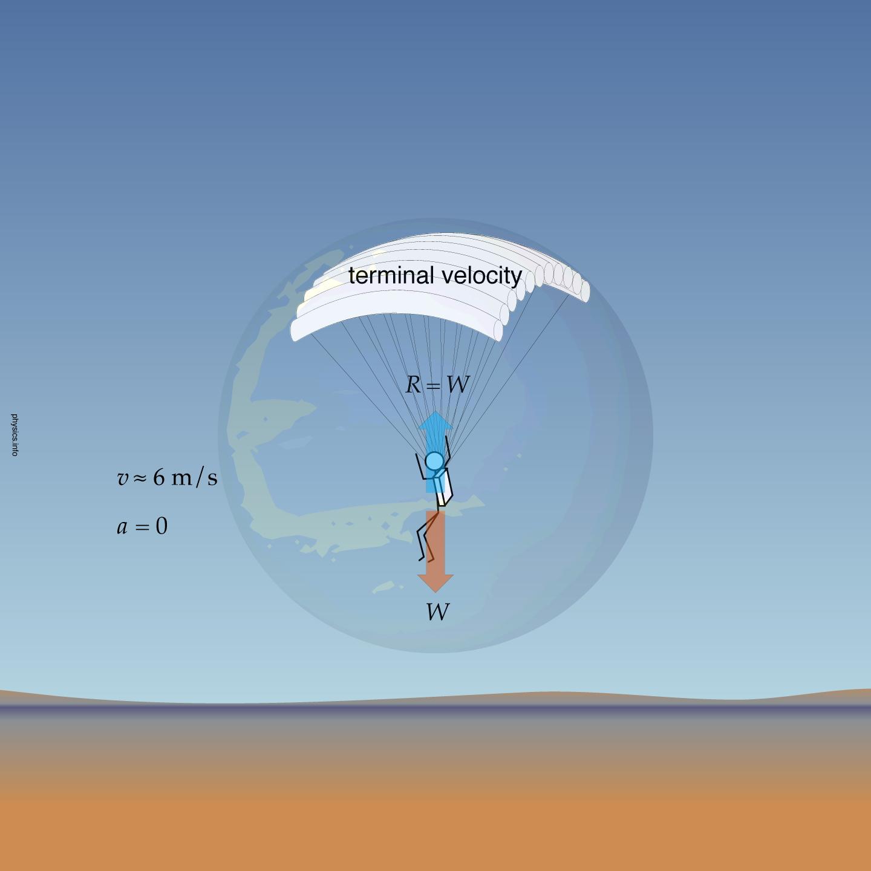 physics.info