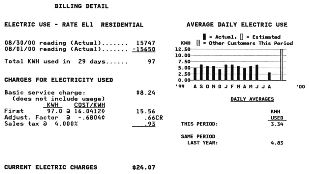 An electric bill for the month of August 2000